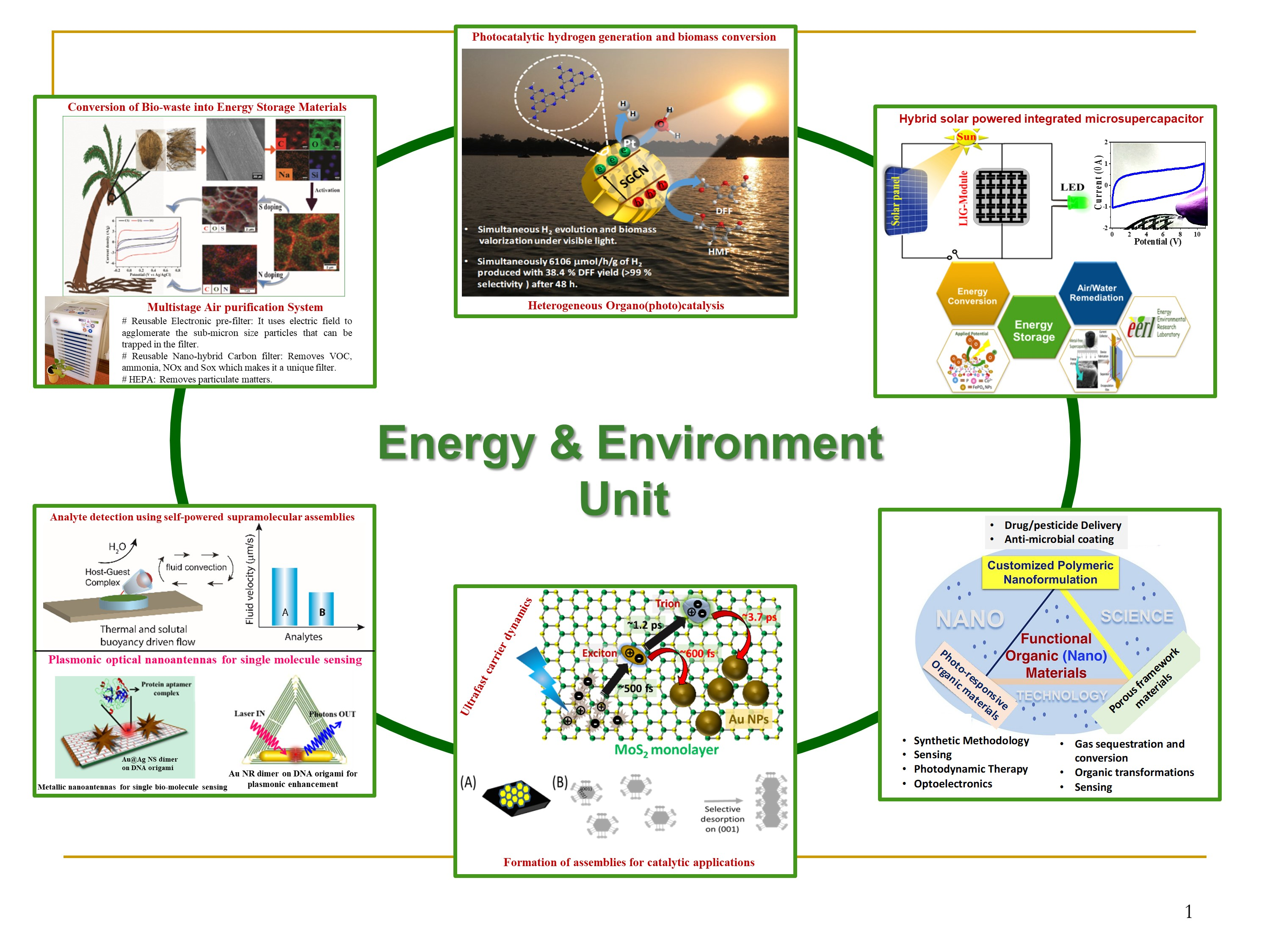 Energy and Environment Unit